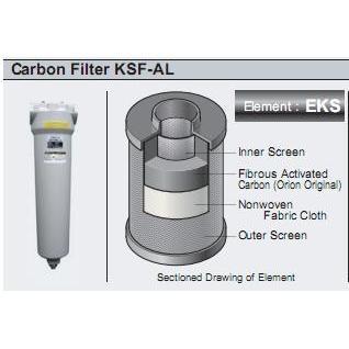 Mist Filter MSF-AL