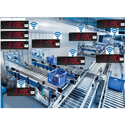 Hệ thống giám sát tốc độ động cơ