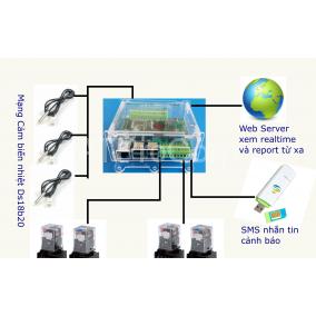 Hệ thống giám sát nhiệt độ độ ẩm phòng server