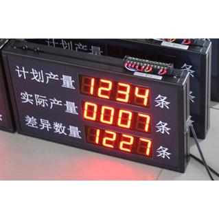 Bảng led hệ thống giám sát sản xuất
