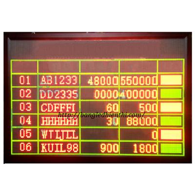 Hệ thống giám sát chủ các bảng led giám sát dây chuyền sản xuất