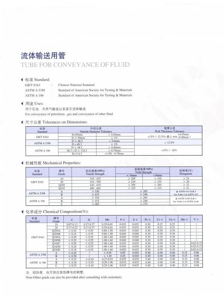 tieu chuan thep ong astm a53 a106